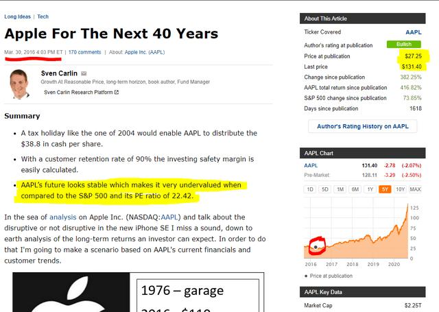 Sven Carlin Apple stock analysis article