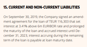 Petro Welt Technologies stock analysis – loan – Source: Annual Report