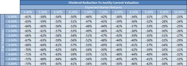 InfraCap MLP ETF dividend reductions