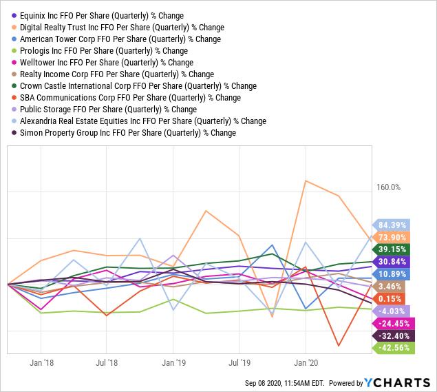 Description: Chart
