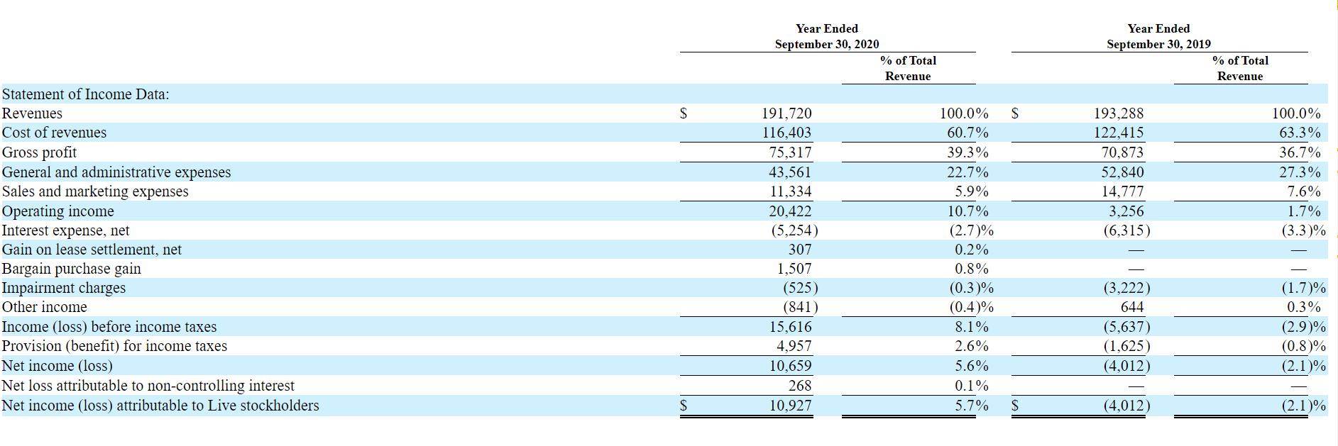virutins investicijos kriptokorekcij 2021)
