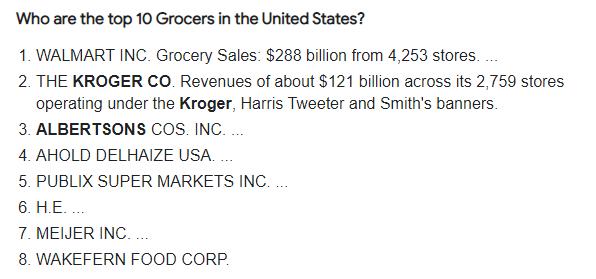 US grocers list – Source: Food Industry