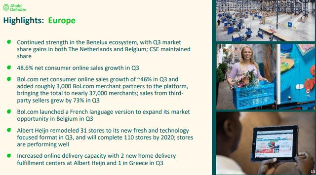 Ahold stock analysis - Source: Q3 2020 Investor presentation