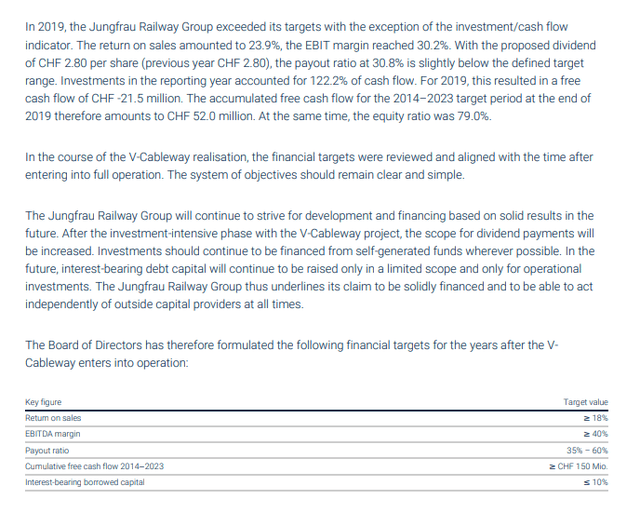 Financial targets – Jungfrau annual report 2019
