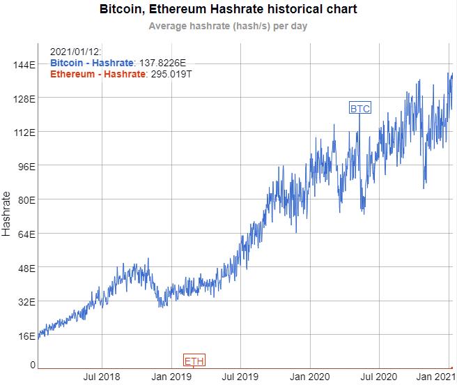 An Economic Analysis Of Ethereum Cryptocurrency Eth Usd Seeking Alpha