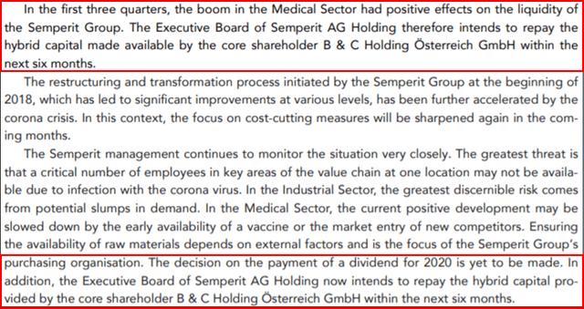 Hybrid capital information - Source: Q3 2020 report