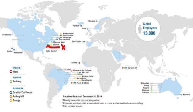 Alcoa's business – Source: Alcoa 2019 annual report