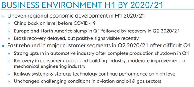 Source: Source: H1 2020 presentation