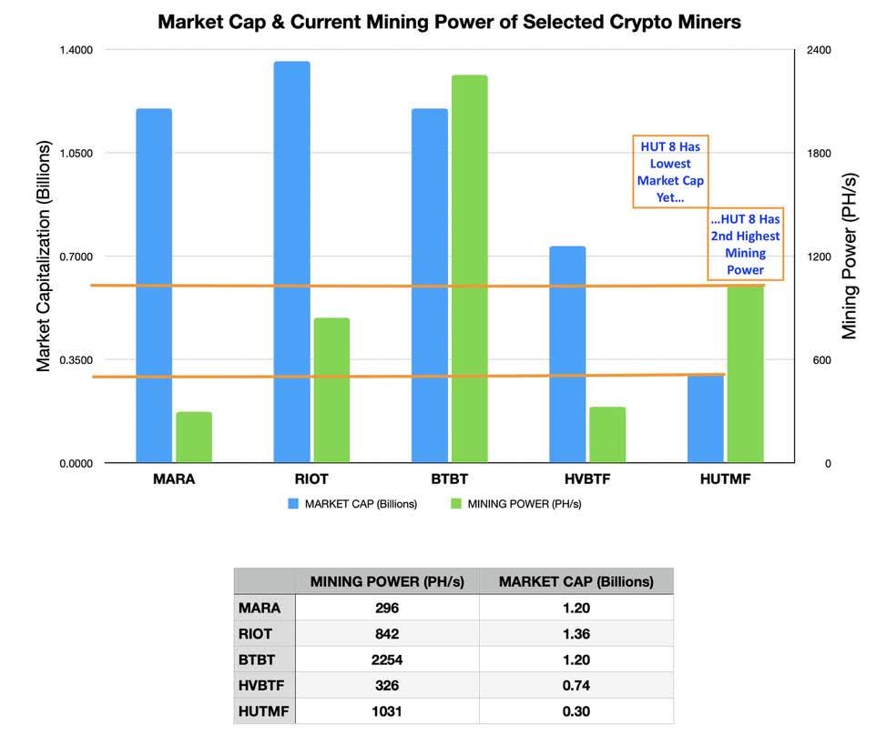 Mcubed fan controller t-balancer mining bitcoins patriots and jets betting line