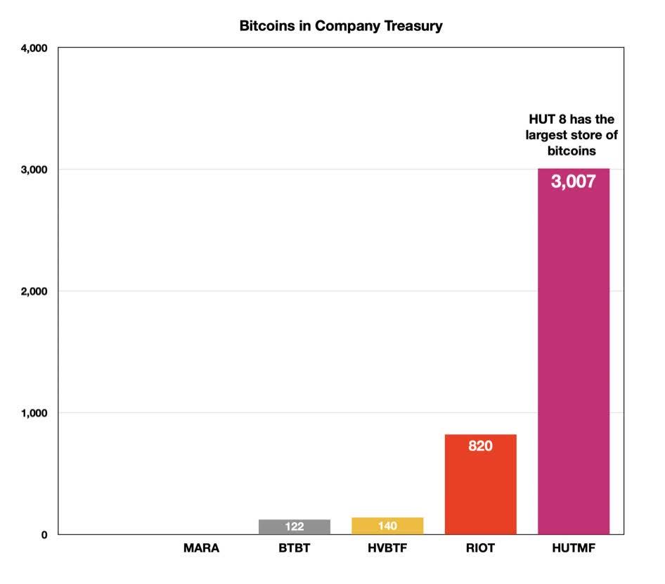 Ph4 bitcoins