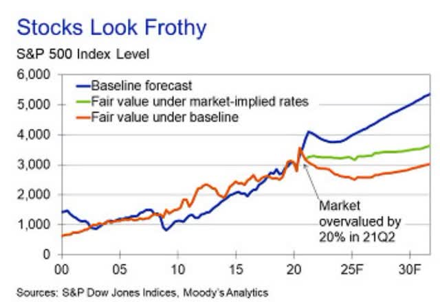 """4 Things You Need to Know About a Potential """"Lost Decade"""" for Stocks"""