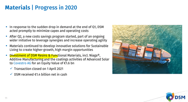 DSM materials overview – Source: 2020 Results presentation