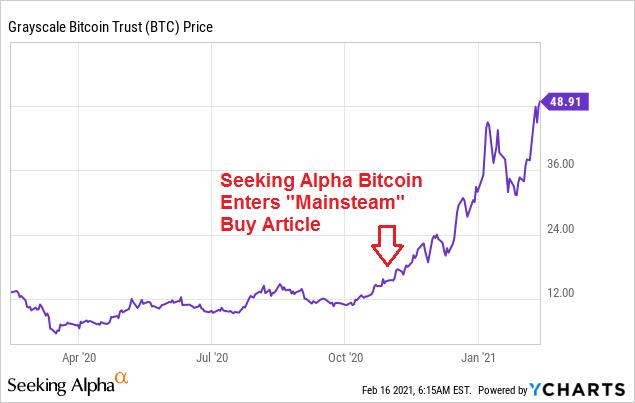 trader joe s bitcoin