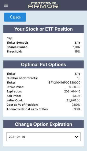 Optimal hedge on 1,307 shares of SPY via Portfolio Armor.