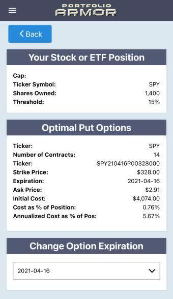 Optimal hedge on SPY via Portfolio Armor.