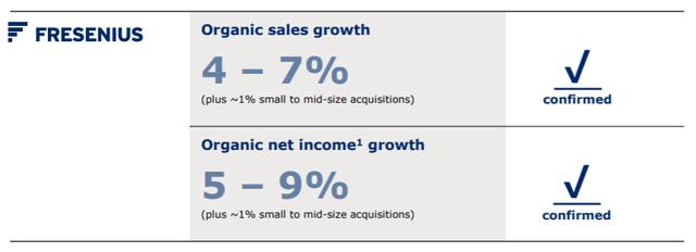 Fresenius stock medium-term guidance – Source: investor presentation