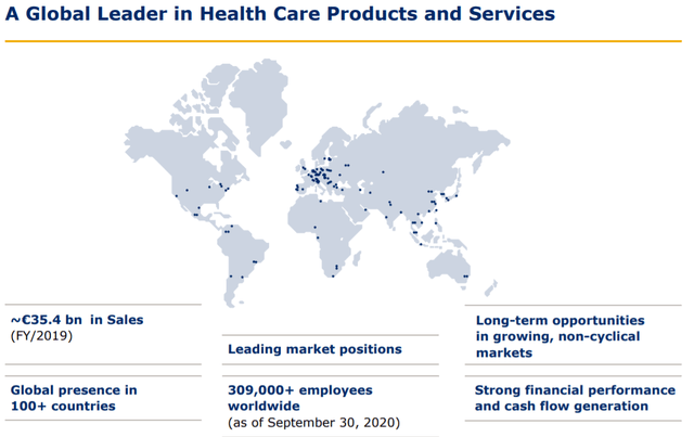 Fresenius stock business overview – Source: investor presentation