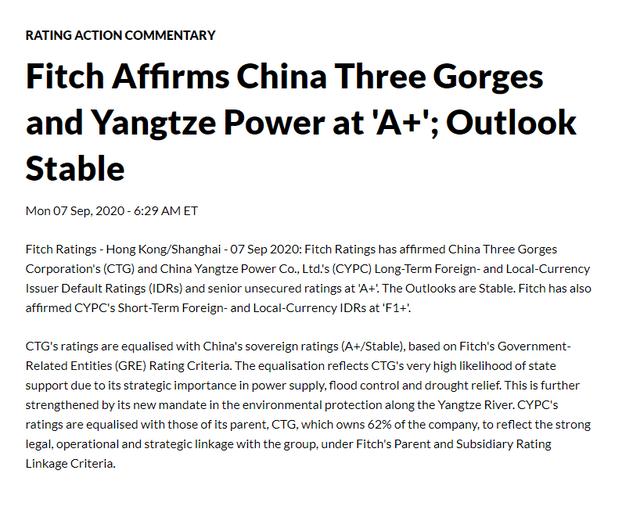 China Yangtze Stock Analysis - Fitch Rating