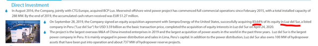 Two new projects - China Yangtze Power Stock Analysis – Source: China Yangtze Power Stock Analysis 2019 Annual Report