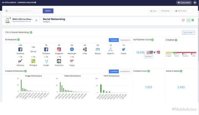 bigo live campaign analysis social networking