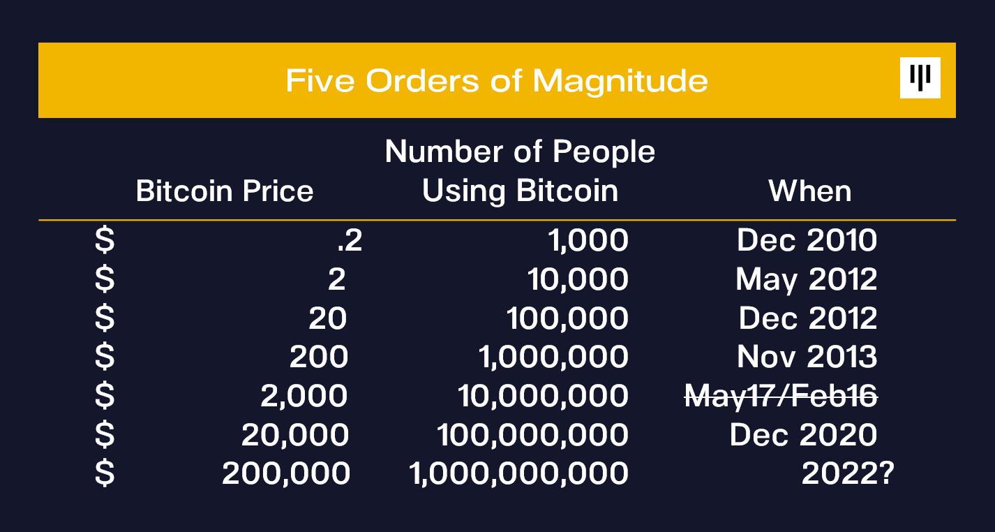 kokia yra bitcoin kaina dabar
