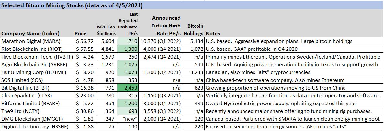 investuokite į bitcoin mining company btc rinkų aparatūros piniginė