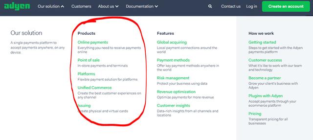 Adyen stock analysis – Adyen's business offer – Source: Adyen