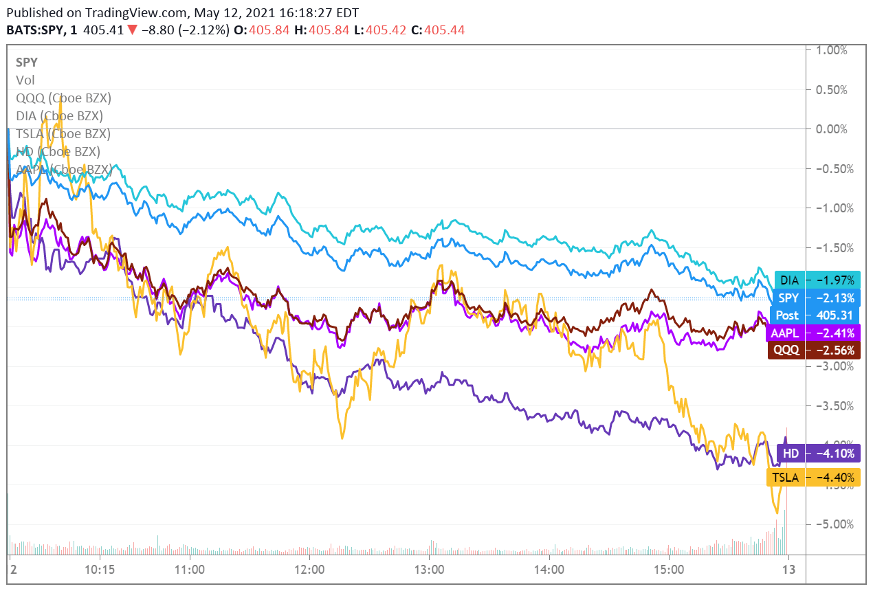Stock Picks, Stock Market Investing   Seeking Alpha