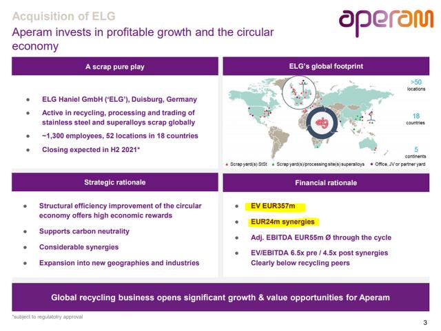Aperam stock analysis – Source: Aperam ELG Haniel acquisition