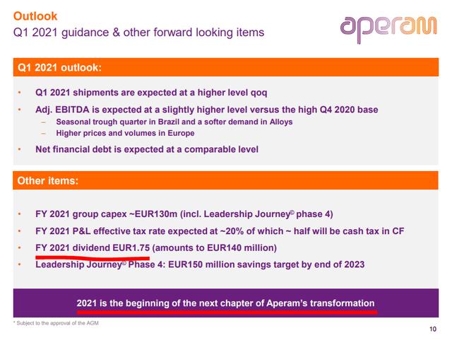 Aperam's guidance – Source: 2020 Presentation