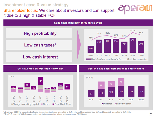 Aperam stock analysis - FCF - Source: 2020 Presentation