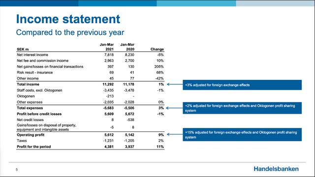 handelsbanken forex prognozė dvejetainių parinkčių diagramų programinė įranga