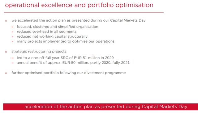 Aalberts stock analysis – restructuring – Source: Aalberts IR 2020 Presentation