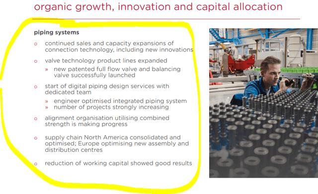 Aalberts stock analysis – piping – Source: Aalberts IR 2020 Presentation