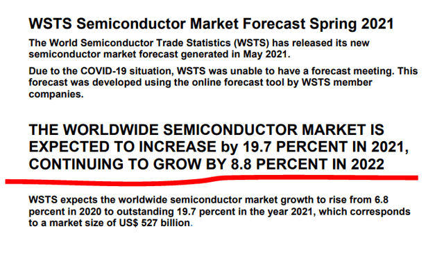 Chip Market Forecast - WSTS market forecast