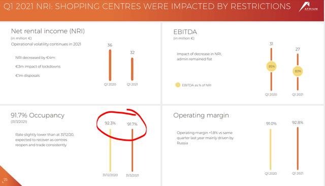 Atrium Stock Analysis – financials – Source: Atrium Investor Presentation