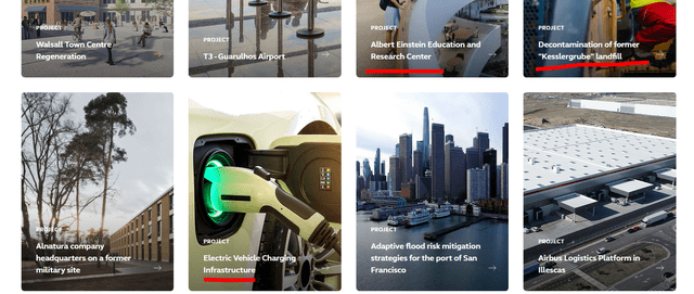 Arcadis stock analysis – project examples