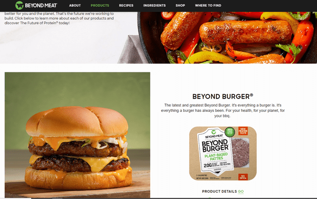 Beyond Meat products – Source: Beyond Meat Investor Relations