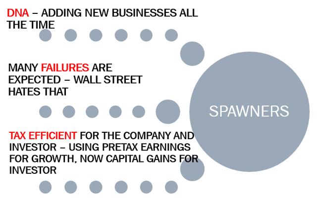 Spawner stocks framework