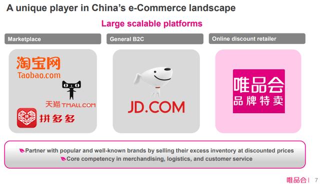 Vipshop stock analysis – discount market in China – Source: Vipshop Investor Presentation