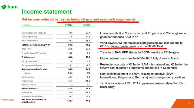 am stock analysis – Source: BAM IR