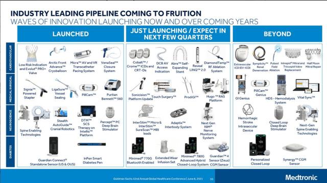 MDT Product Pipeline