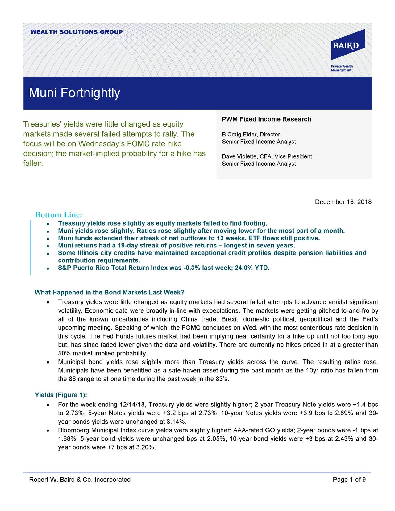 Muni Fortnightly PWM Fixed Income Research Treasuries' yields were little changed as equity markets made several failed attempts to rally. The David N. Violette, CFA, Vice President Senior Fixed Income Analyst focus will be on Wednesday's FOMC rate hike Senior Fixed Income Analyst decision; the market-implied probability for a hike has Dave Violette, CFA, Vice President fallen. Senior Fixed Income Analyst December 18, 2018 Bottom Line: • Treasury yields rose slightly as equity markets failed to find footing. • Muni yields rose slightly. Ratios rose slightly after moving lower for the most part of a month. • Muni funds extended their streak of net outflows to 12 weeks. ETF flows still positive. • Muni returns had a 19-day streak of positive returns – longest in seven years. Some Illinois city credits have maintained exceptional credit profiles despite pension liabilities and • contribution requirements. • S&P Puerto Rico Total Return Index was -0.3% last week; 24.0% YTD. What Happened in the Bond Markets Last Week? • Treasury yields were little changed as equity markets had several failed attempts to advance amidst significant volatility. Economic data were broadly in-line with expectations. The markets were getting pitched to-and-fro by all of the known uncertainties including China trade, Brexit, domestic political, geopolitical and the Fed's upcoming meeting. Speaking of which; the FOMC concludes on Wed. with the most contentious rate decision in this cycle. The Fed Funds futures market had been implying near certainty for a hike up until not too long ago but, has since faded lower given the data and volatility. There are currently no hikes priced in at a greater than 50% market implied probability. • Municipal bond yields rose slightly more than Treasury yields across the curv e. The resulting ratios rose. Municipals have been benefitted as a safe- haven asset during the past month as the 10yr ratio has fallen from the 88 range to at one time during the past week in the 83's. Yields (Figure 1): • For the week ending 12/14/18, Treasury yields were slightly higher; 2- year Treasury Note yields were +1.4 bps to 2.73%, 5-year Notes yields were +3.2 bps at 2.73%, 10- year Notes yields were +3.9 bps to 2.89% and 30- year bonds yields were unchanged at 3.14%. • Bloomberg Municipal Index curve yields were slightly higher; AAA-rated GO yields; 2-year bonds were -1 bps at 1.88%, 5-year bond yields were unchanged bps at 2.05%, 10- year bond yields were +3 bps at 2.43% and 30- year bonds were +7 bps at 3.20%. Robert W. Baird & Co. Incorporated Page 1 of 9
