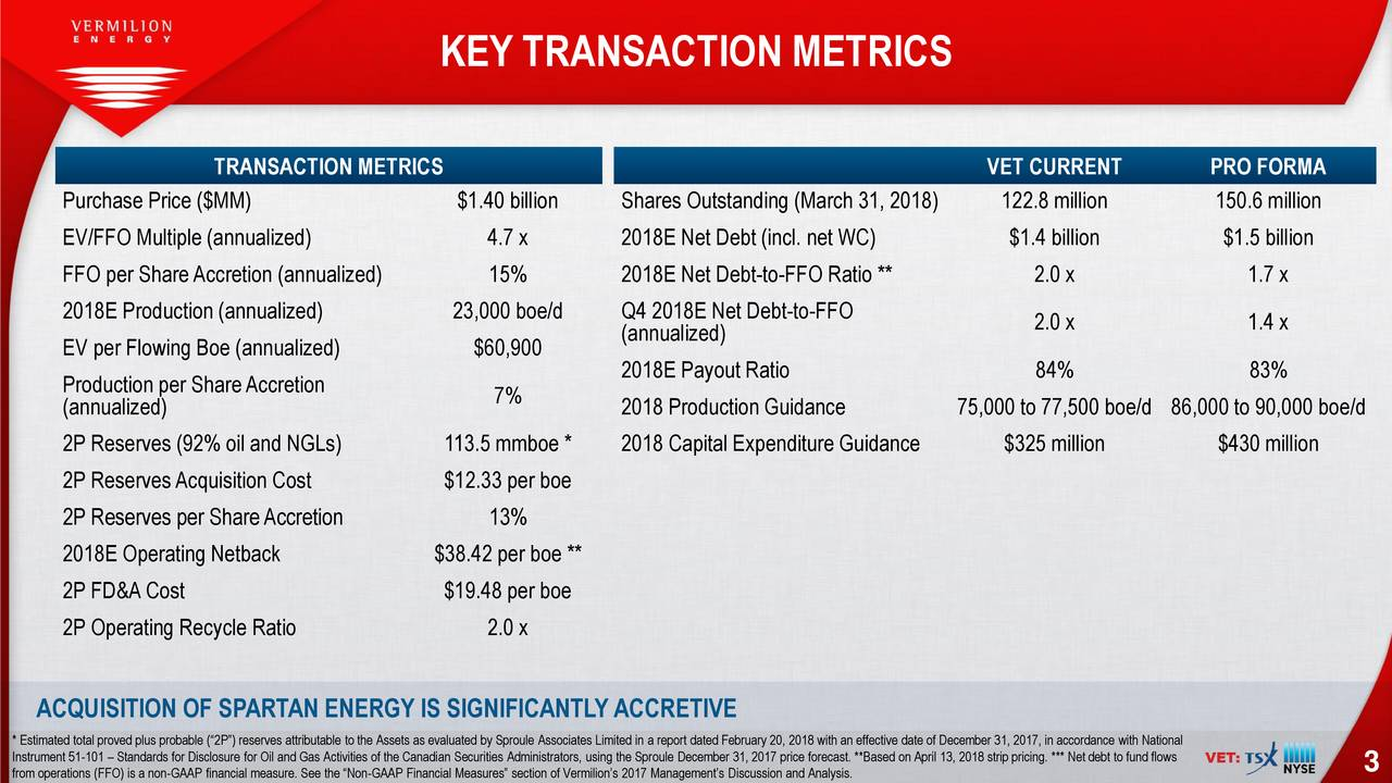 """TRANSACTION METRICS VET CURRENT PRO FORMA Purchase Price ($MM) $1.40 billion Shares Outstanding (March 31, 2018) 122.8 million 150.6 million EV/FFO Multiple (annualized) 4.7 x 2018E Net Debt (incl. net WC) $1.4 billion $1.5 billion FFO per ShareAccretion (annualized) 15% 2018E Net Debt-to-FFO Ratio ** 2.0 x 1.7 x 2018E Production (annualized) 23,000 boe/d Q4 2018E Net Debt-to-FFO (annualized) 2.0 x 1.4 x EV per Flowing Boe (annualized) $60,900 2018E Payout Ratio 84% 83% Production per ShareAccretion 7% (annualized) 2018 Production Guidance 75,000 to 77,500 boe/d 86,000 to 90,000 boe/d 2P Reserves (92% oil and NGLs) 113.5 mmboe * 2018 Capital Expenditure Guidance $325 million $430 million 2P ReservesAcquisition Cost $12.33 per boe 2P Reserves per ShareAccretion 13% 2018E Operating Netback $38.42 per boe ** 2P FD&ACost $19.48 per boe 2P Operating Recycle Ratio 2.0 x ACQUISITION OF SPARTAN ENERGY IS SIGNIFICANTLYACCRETIVE * Estimated total proved plus probable (""""2P"""") reserves attributable to the Assets as evaluated by Sproule Associates Limited in a report dated February 20, 2018 with an effective date of December 31, 2017, in accordance with National Instrument 51-101 – Standards for Disclosure for Oil and Gas Activities of the Canadian Securities Administrators, using the Sproule December 31, 2317 price forecast. **Based on April 13, 2018 strip pricing. *** Net debt to fund flows"""