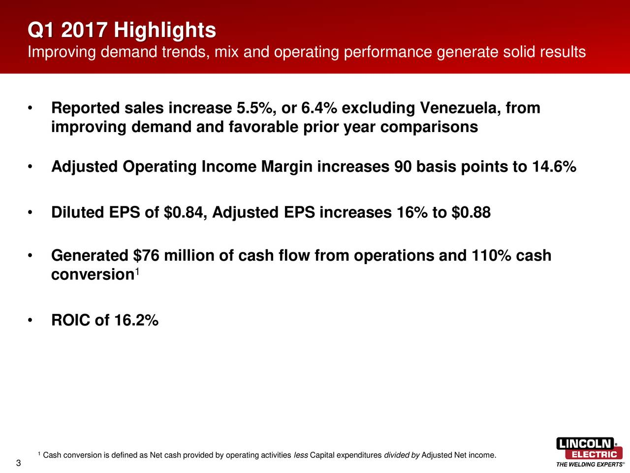 Improving demand trends, mix and operating performance generate solid results Reported sales increase 5.5%, or 6.4% excluding Venezuela, from improving demand and favorable prior year comparisons Adjusted Operating Income Margin increases 90 basis points to 14.6% Diluted EPS of $0.84, Adjusted EPS increases 16% to $0.88 Generated $76 million of cash flow from operations and 110% cash 1 conversion ROIC of 16.2% 1Cash conversion is defined as Net cash provided by operating activities less Capital expenditures divided by Adjusted Net income.