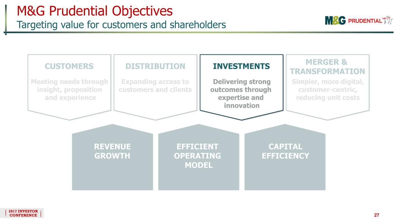 Prudential (PUK) Investor Presentation - Slideshow - Prudential plc ...