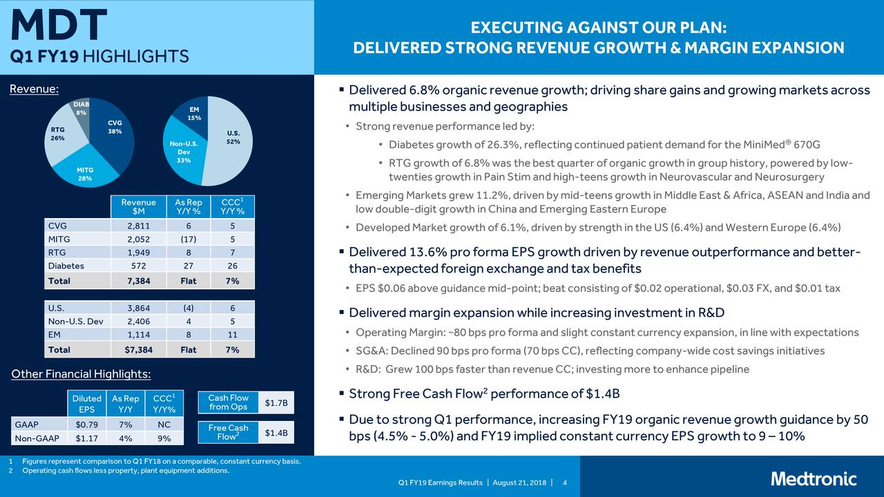 medtronic plc 2019 q1 results earnings call slides