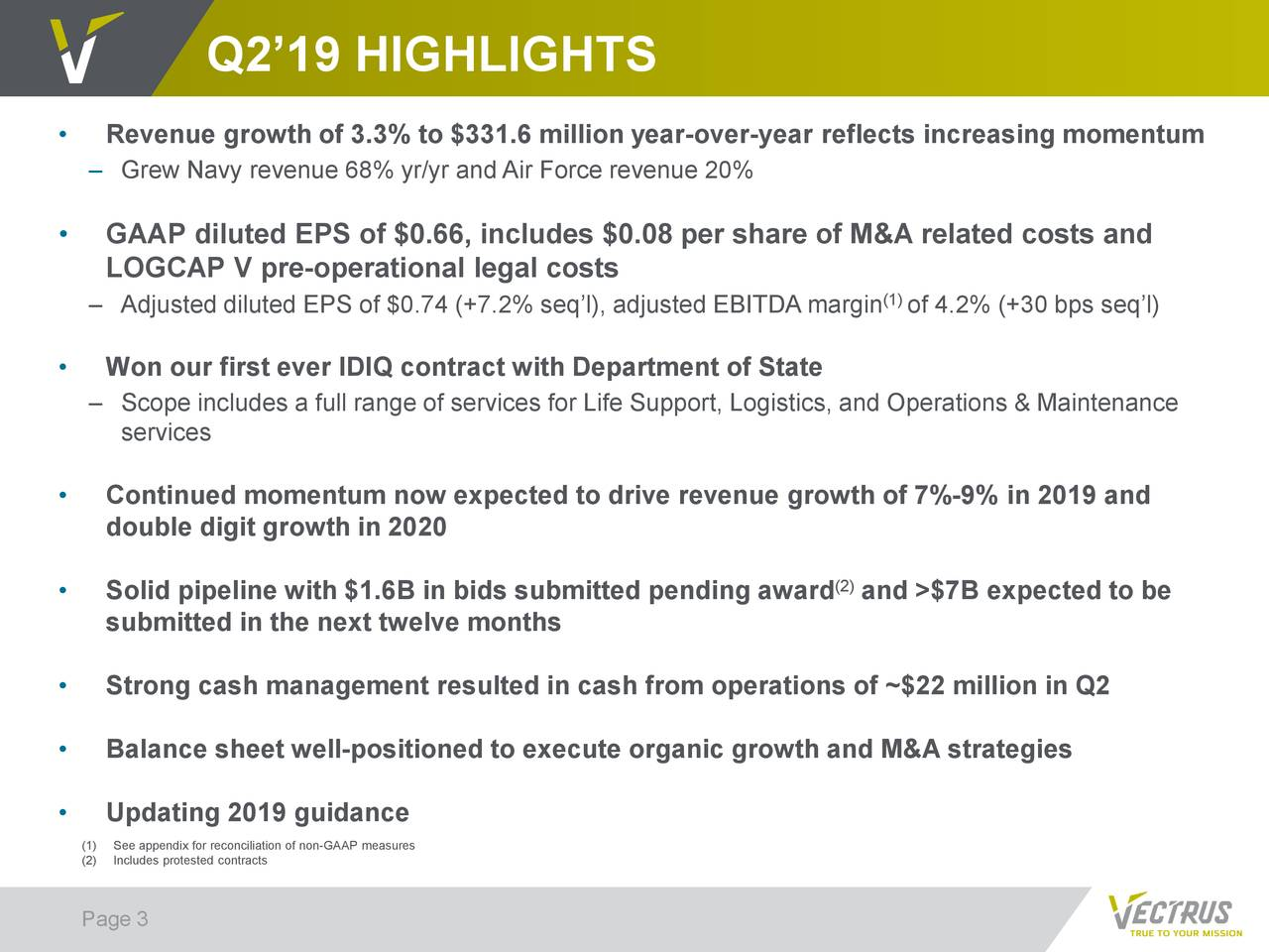 Vectrus, Inc  2019 Q2 - Results - Earnings Call Slides - Vectrus