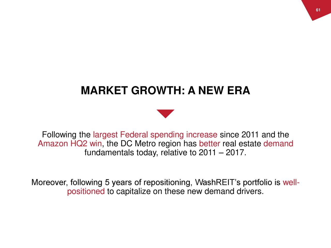 MARKET GROWTH: A NEW ERA Following the largest Federal spending increase since 2011 and the Amazon HQ2 win, the DC Metro region has better real estate demand fundamentals today, relative to 2011 – 2017. Moreover, following 5 years of repositioning, WashREIT's portfolio is well- positioned to capitalize on these new demand drivers.