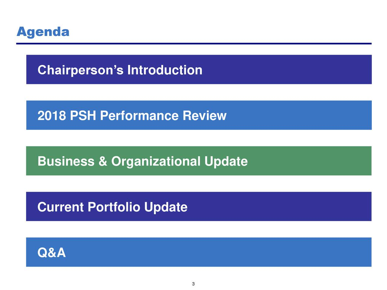 Chairperson's Introduction 2018 PSH Performance Review Business & Organizational Update Current Portfolio Update Q&A
